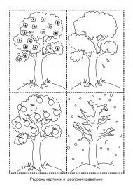 Рисунки яблоки