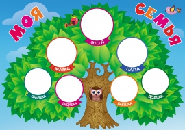 родословное древо семьи шаблоны скачать бесплатно - фото 3