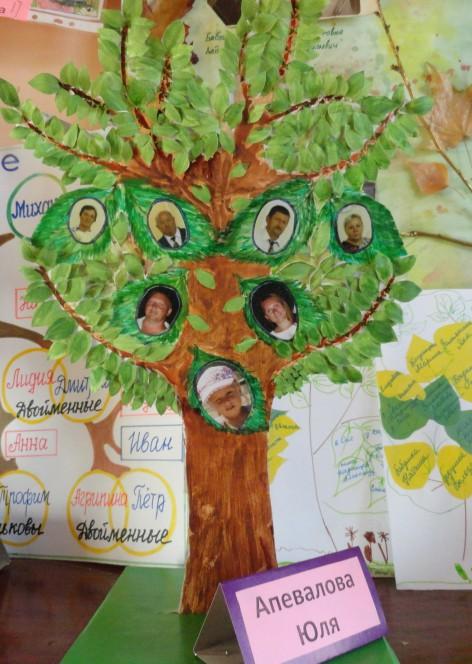 Детские поделки на тему семейное древо