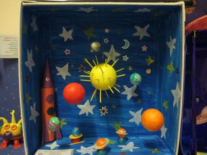Макет космоса для детского сада своими руками 226
