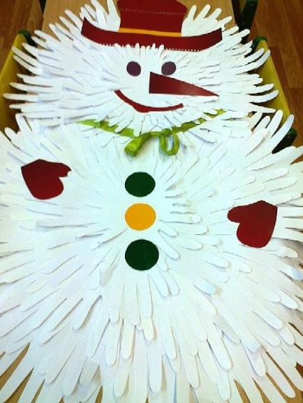 снеговик из ладошек картинки зуда