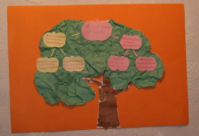 Поделки для садика генеалогическое древо 53