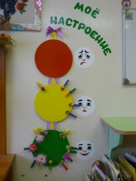 Уголок настроения в детском саду своими руками фото