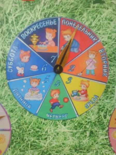 игра на знакомство с группой в детском саду