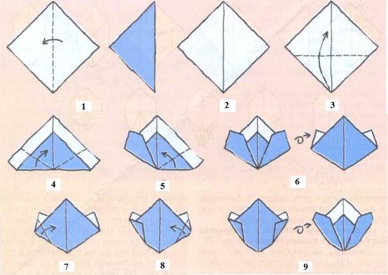 Оригами цветка колокольчика