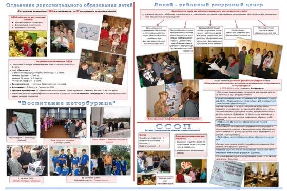 Образец Стендовый Доклад - фото 2