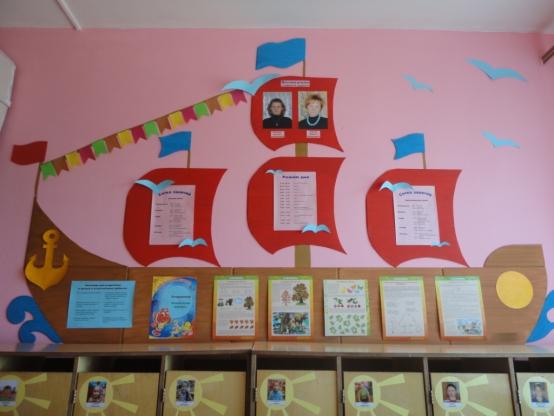 Фото как оформить уголок для родителей в детском саду своими руками фото 160