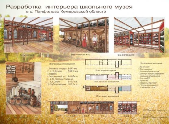 Дизайн-проект музея в школе