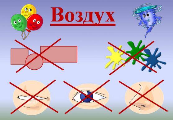 Алгоритм для детей в детском саду в картинках
