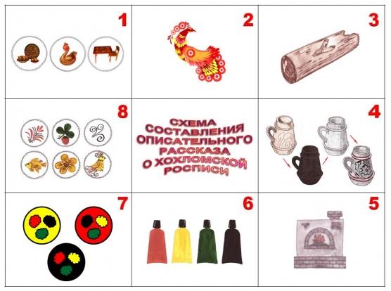 1. Разнообразие видов изделий: