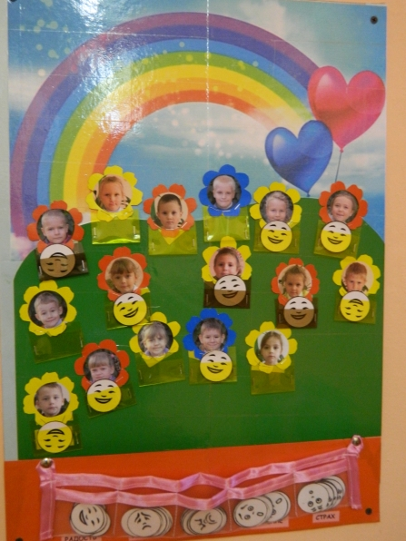 Уголок настроения для детского сада своими руками