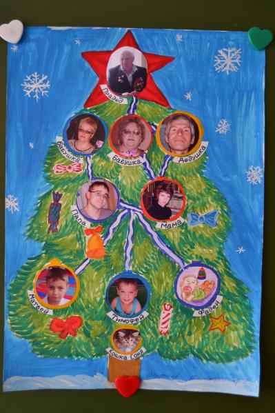 Генеалогическое родословное дерево