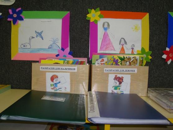 Уголок изодеятельности в детском саду картинка 9