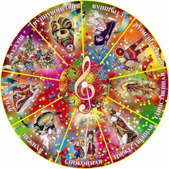 дидактическая фото музыкально игра