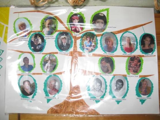 как сделать генеалогическое древо в детский садгенеалогическое дерево в детский сад Как сделать генеалогическое древо...