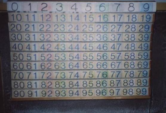 конспект по математике в старшей группе знакомство с календарем