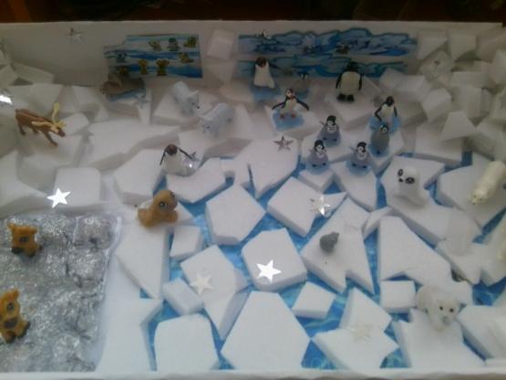 Макет арктики своими руками
