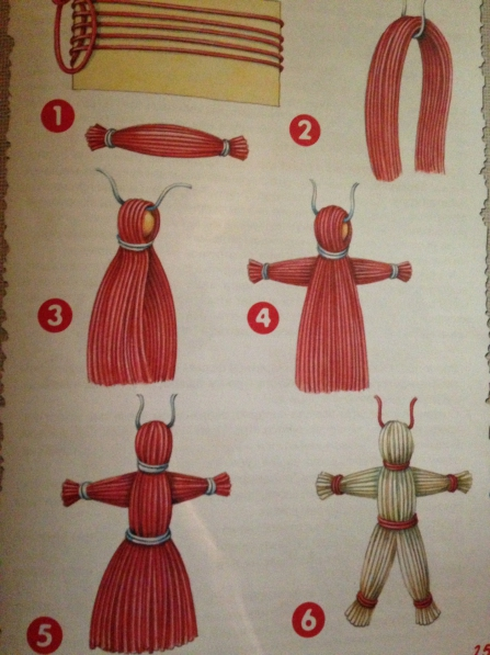 Мастер класс по изготовлению куклы из ниток - Leksco.ru