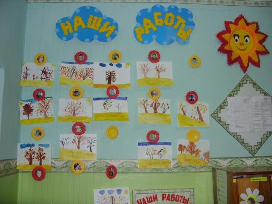 Уголок творчества в детском саду своими руками фото по фгос