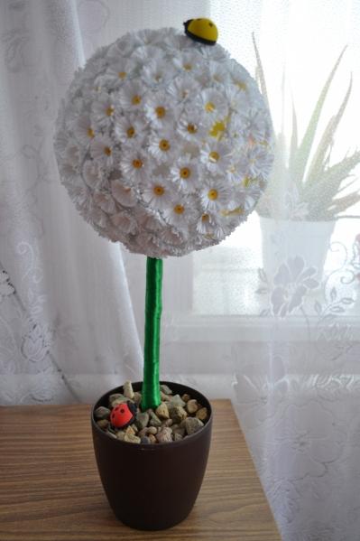 Топиарий-дерево счастья своими руками фото