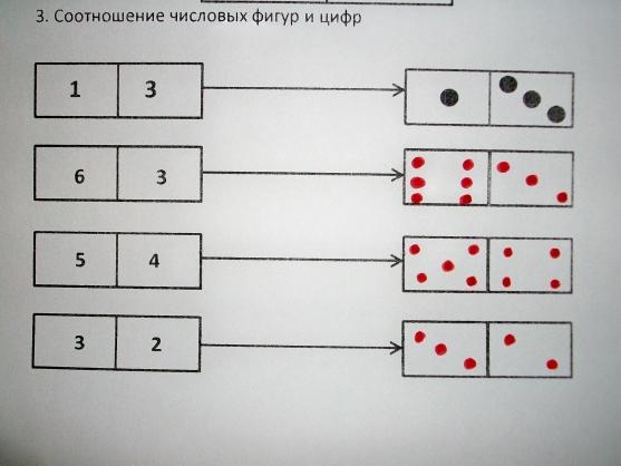 знакомство с составом числа 5