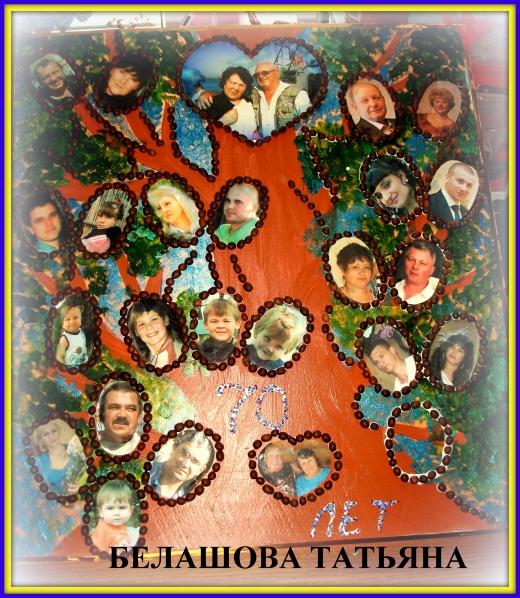 Генеалогическое дерево в подарок