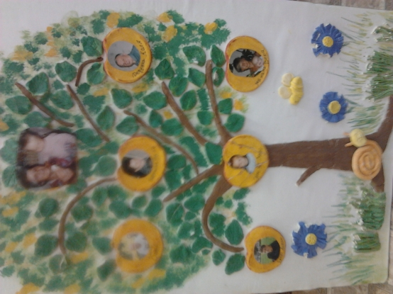 Как сделать генеалогическое древо семьи фото 76
