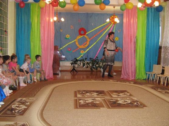 335Сценарий день матери в детском саду разновозрастная группа