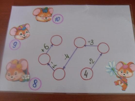 Дидактические игры для старшей группы по математике