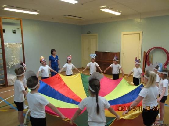 Проектная деятельность в детском саду. Проектный метод в ...