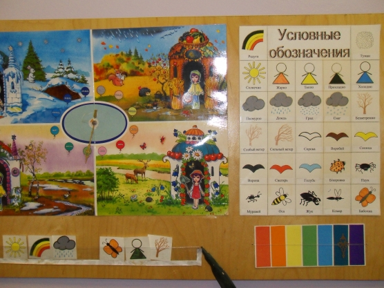 Картинки календарей наблюдения в детском саду
