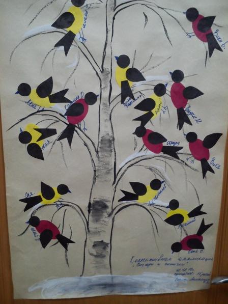 знакомство с зимующими птицами средняя группа