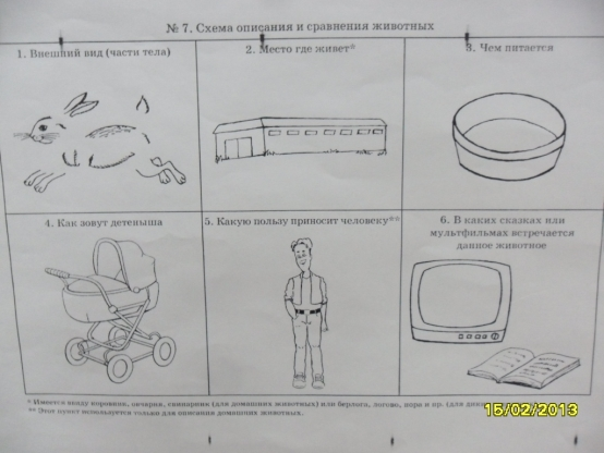 Схема для составления дошкольниками описательных рассказов.