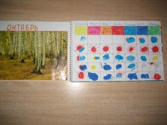 Календарь погоды в старшей группе своими руками