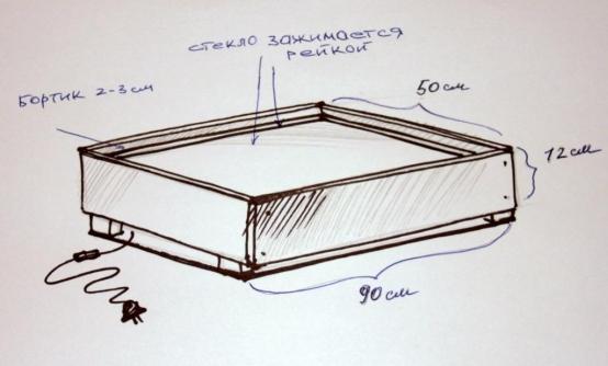 Ящик для рисования песком своими руками фото 706