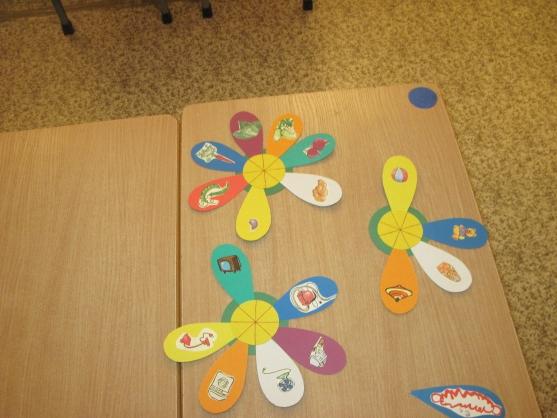 знакомство с дорожными знаками в детском саду