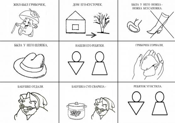 Мнемотаблицы к стихам для дошкольников в картинках 8