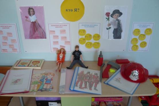 Игры по гендерному воспитанию в детском саду своими руками