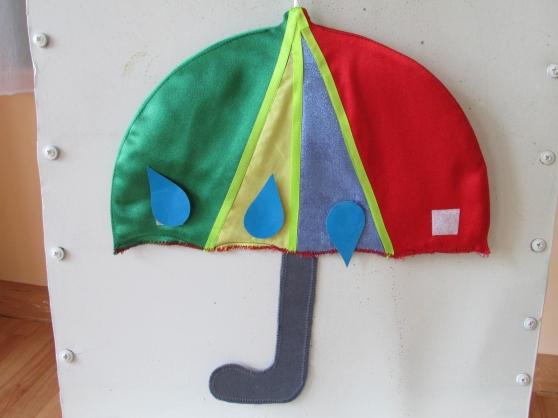 Картинки зонтик с капельками