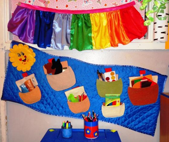 Уголок изо в детском саду оформление своими руками фото