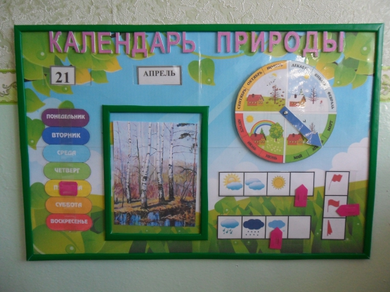 Календари природы в детском саду своими руками фото