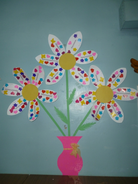 Поделка ко дню матери в старшей группе детском саду 197