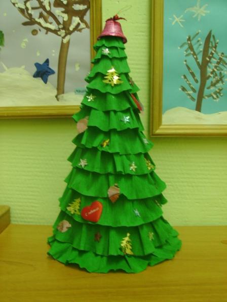 Поделка для детского сада новогодняя ёлочка