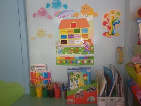 Приемная в детском саду своими руками фото 604