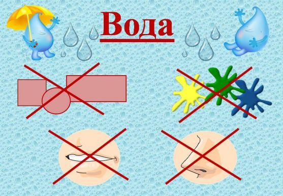 Карточки-схемы свойства воды в