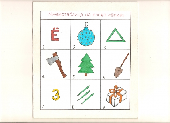 Детский сад и школа Публикации Страница 1 Воспитателям