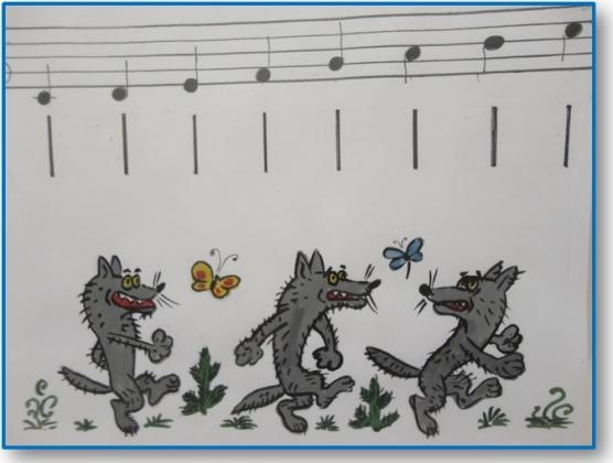 комплект карточек нот для знакомства с длительностями звуков
