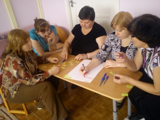 Упражнения для тренеров/ тренинги в Санкт-Петербурге