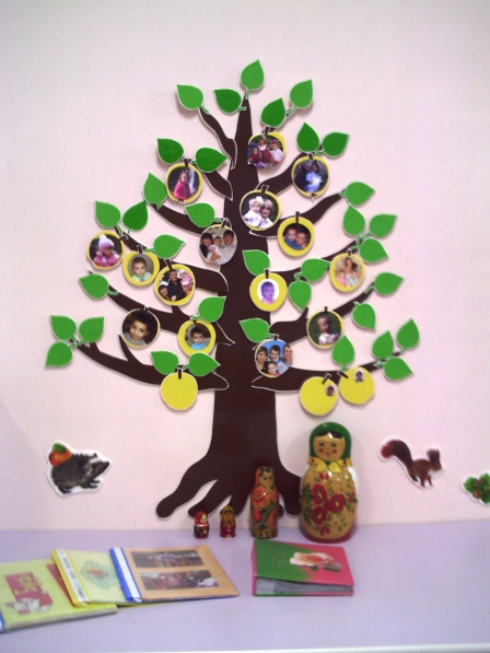 Дерево родословная сделать своими руками 79