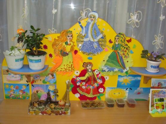Картинки наблюдение за растениями в детском саду